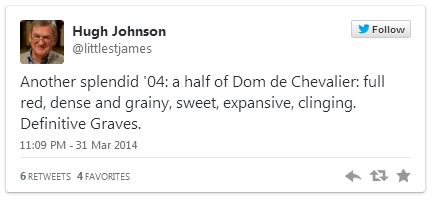 Tweet Hugh Johnson Dom de Chevalier 2004