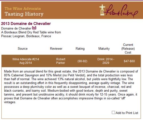 Robert Parker Domaine de Chevalier Rouge 2013 Primeur